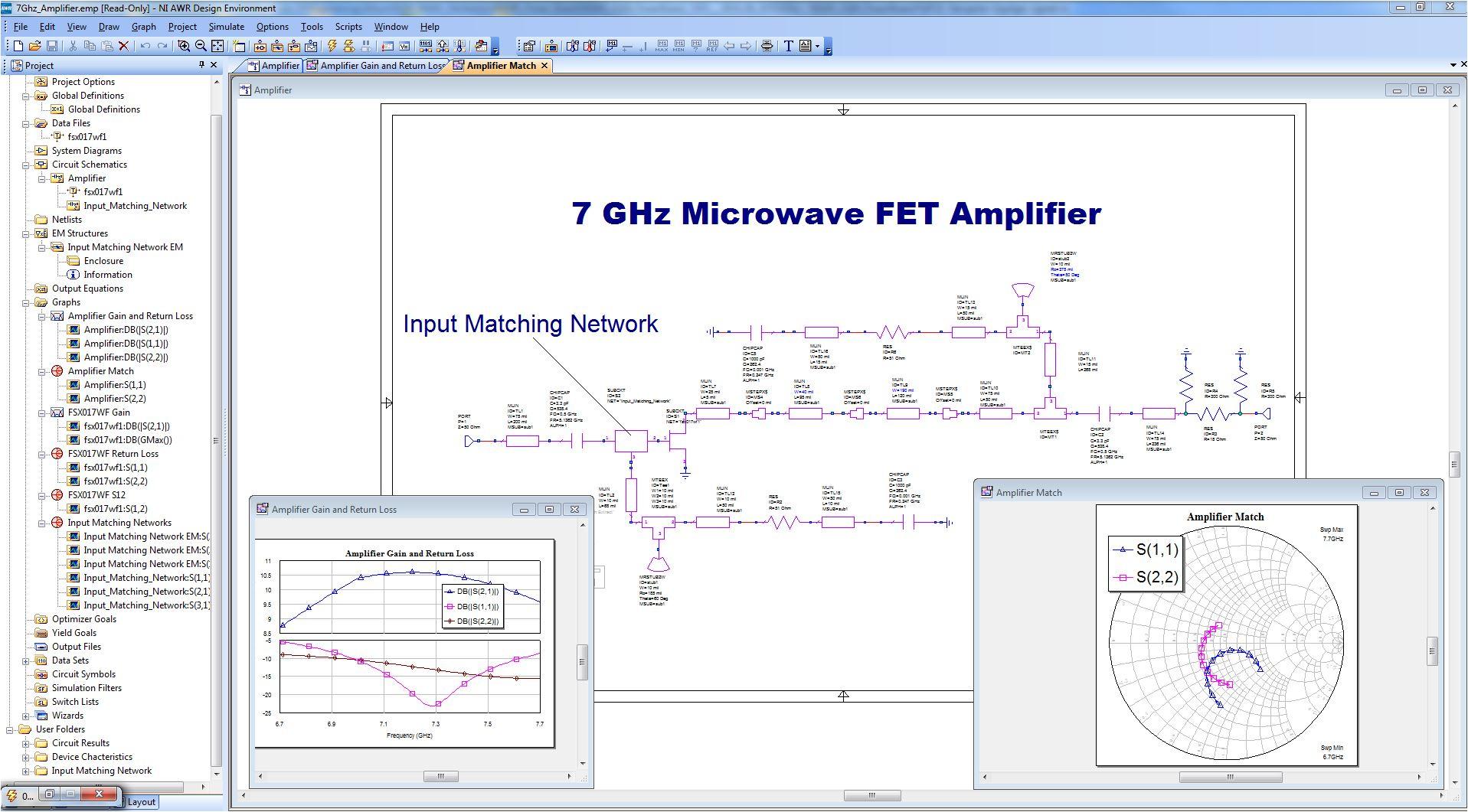 Microwave radio and antenna development